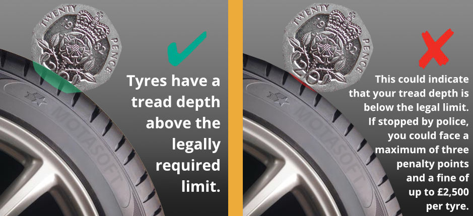 20p tyre image - Tyres Derby